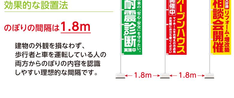 効果的な設置法 のぼりの間隔は1.8m 建物の外観を損なわず、歩行者と車を運転している人の両方からのぼりの内容を認識しやすい理想的な間隔です。