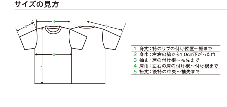サイズの見方 1.身丈:衿のリブの付け位置〜裾まで 2.身巾:左右の脇から1.0cm下がった巾 3袖丈:肩の付け根〜袖先まで 4.肩巾:左右の肩の付け根〜付け根まで 5.裄丈:後衿の中央〜袖先まで